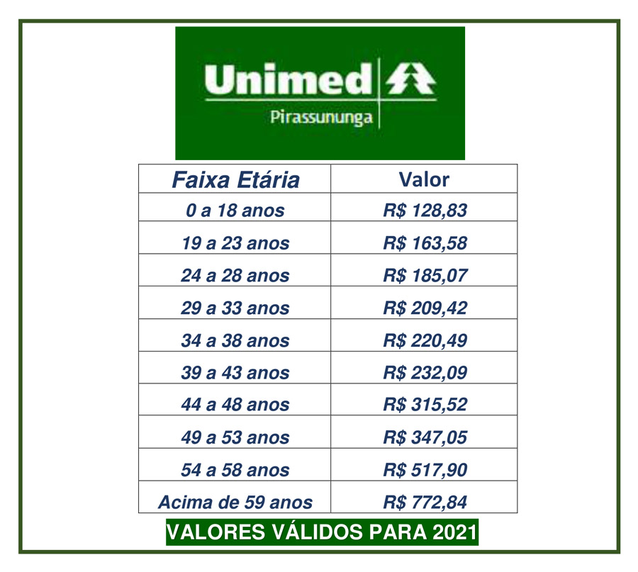 unimed-tabela-area-2021